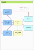 teg_system